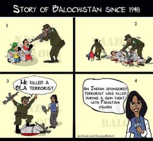 baloochistansince1948